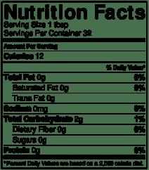 keto-bbq-ribs-nutritional-info